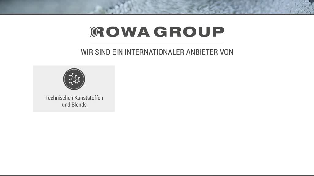 ROWA GROUP Holding GmbH